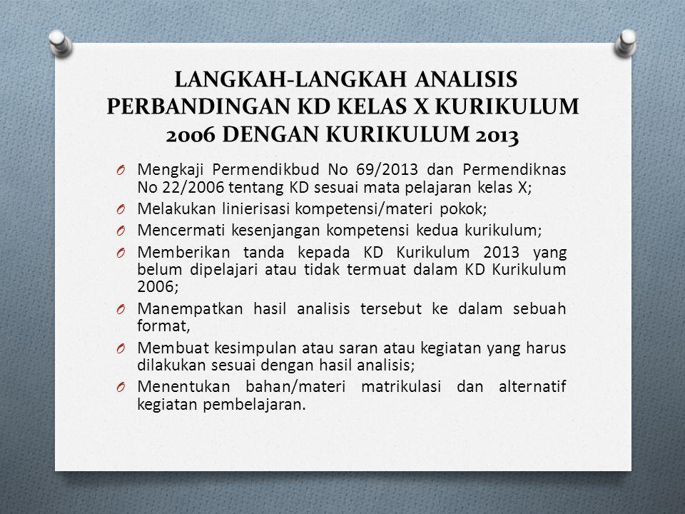 LANGKAH-LANGKAH ANALISIS PERBANDINGAN KD KELAS X KURIKULUM 2006 DENGAN KURIKULUM 2013