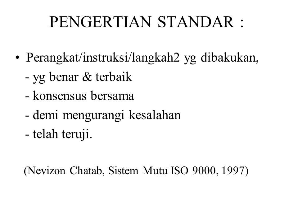 PENGERTIAN STANDAR : Perangkat/instruksi/langkah2 yg dibakukan,