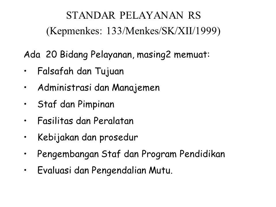 (Kepmenkes: 133/Menkes/SK/XII/1999)