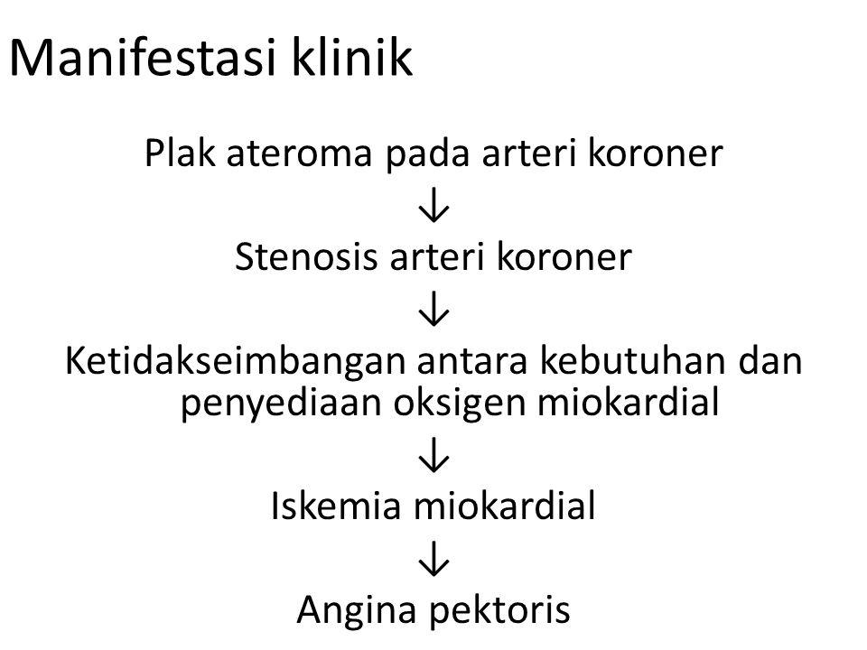 Manifestasi klinik