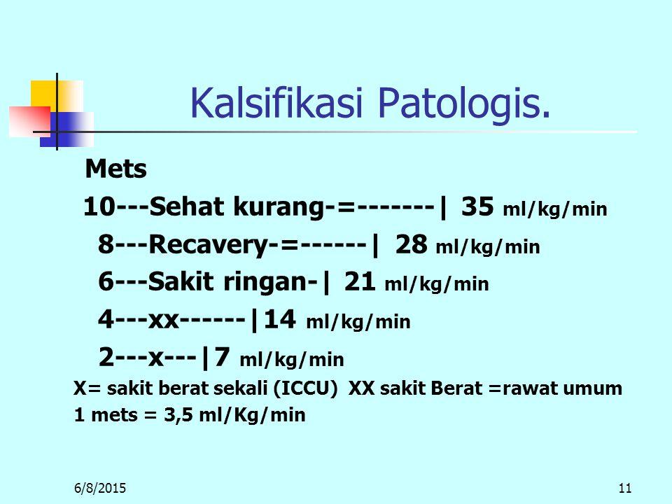 Kalsifikasi Patologis.