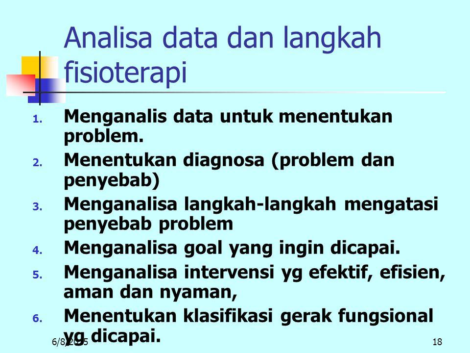 Analisa data dan langkah fisioterapi
