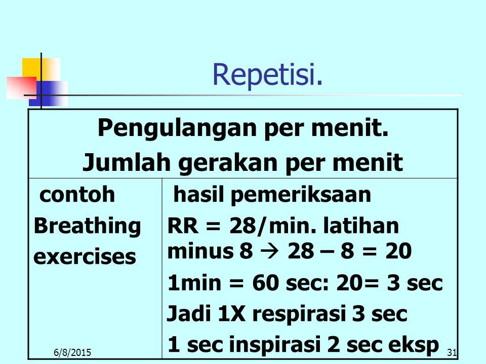 Jumlah gerakan per menit