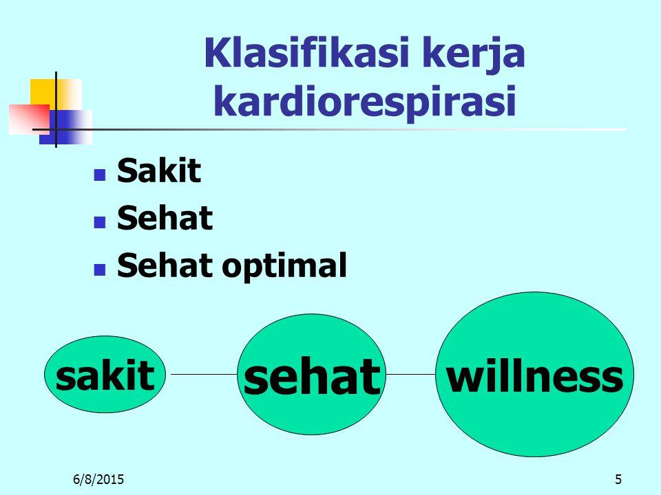 Klasifikasi kerja kardiorespirasi