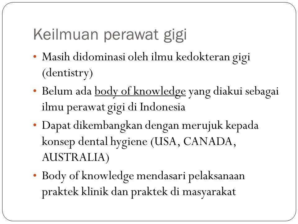 Keilmuan perawat gigi Masih didominasi oleh ilmu kedokteran gigi (dentistry)