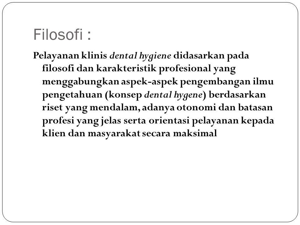 Filosofi :
