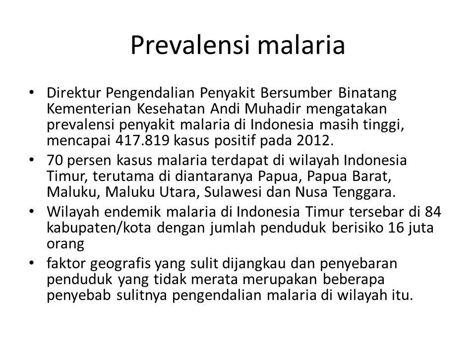 Prevalensi malaria