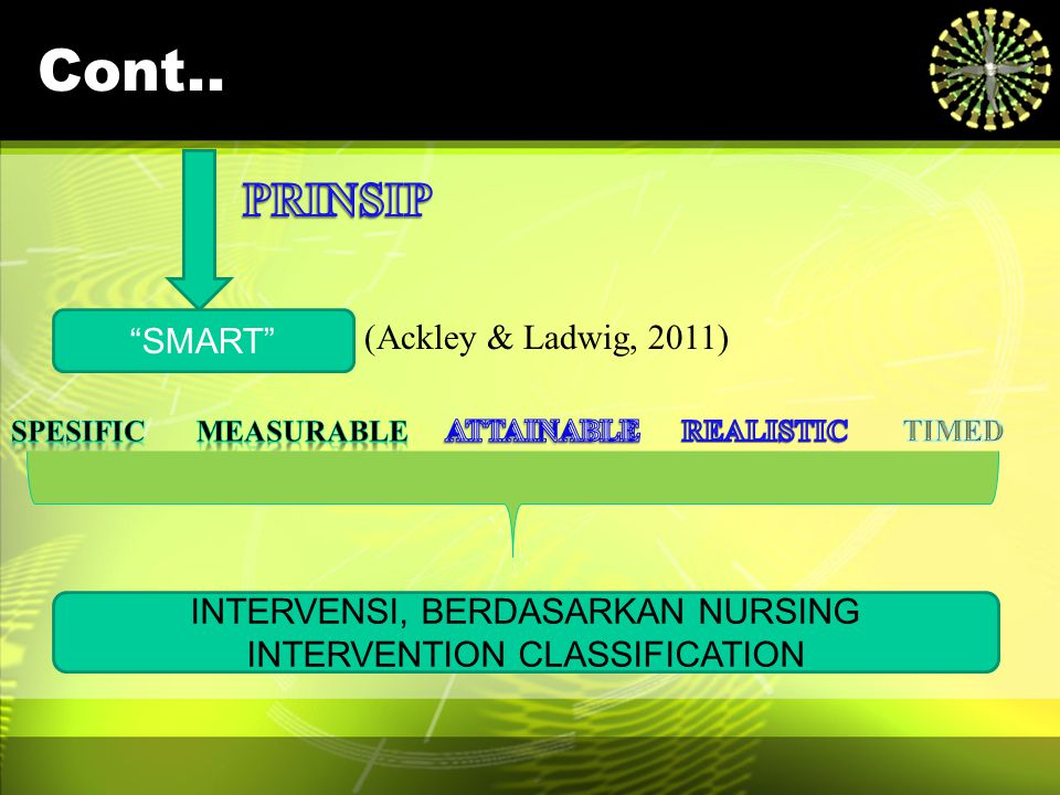 INTERVENSI, BERDASARKAN NURSING INTERVENTION CLASSIFICATION