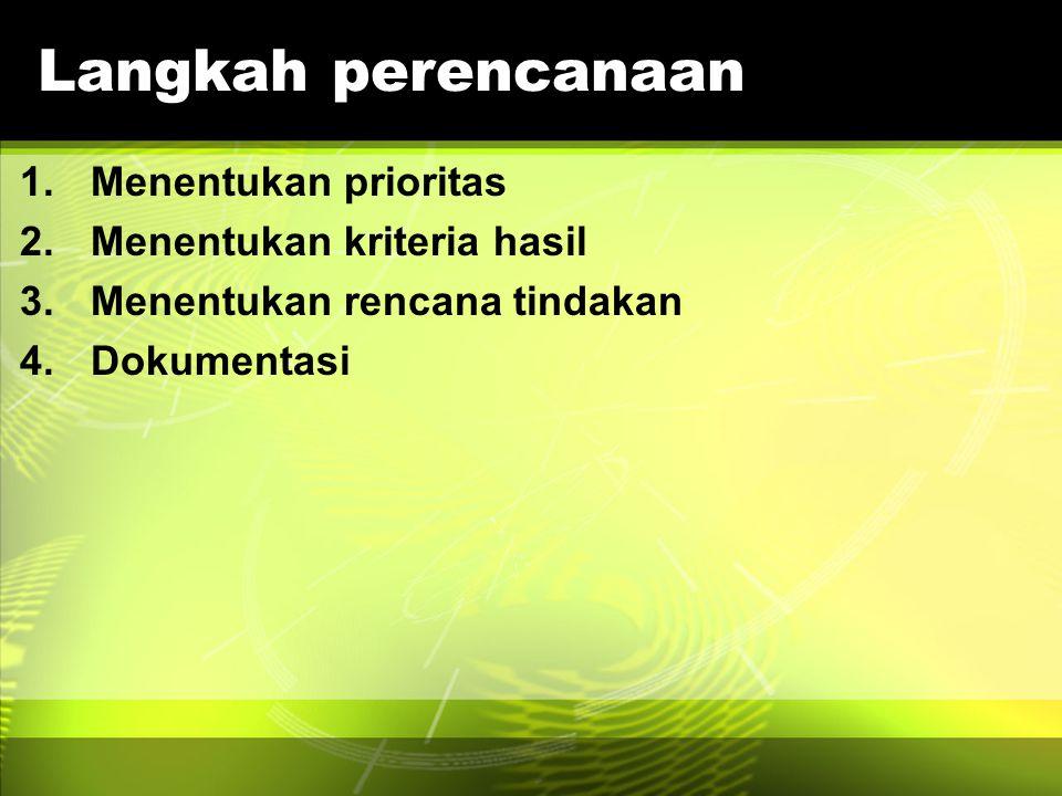 Langkah perencanaan Menentukan prioritas Menentukan kriteria hasil