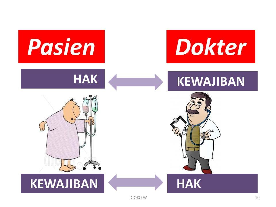 Pasien Dokter HAK KEWAJIBAN KEWAJIBAN HAK DJOKO W