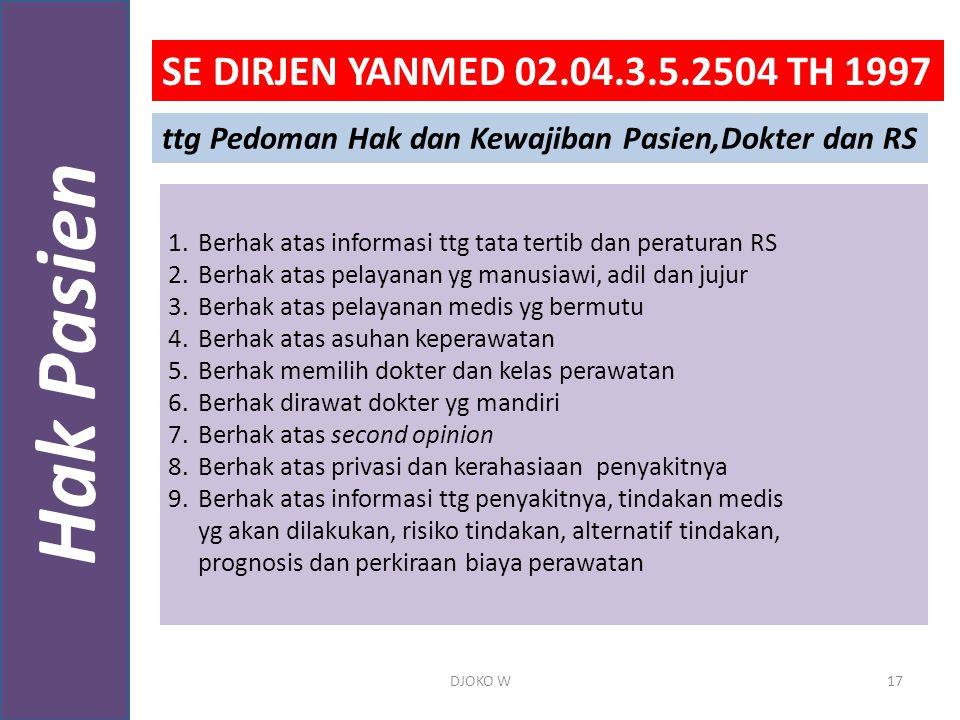 Hak Pasien SE DIRJEN YANMED 02.04.3.5.2504 TH 1997