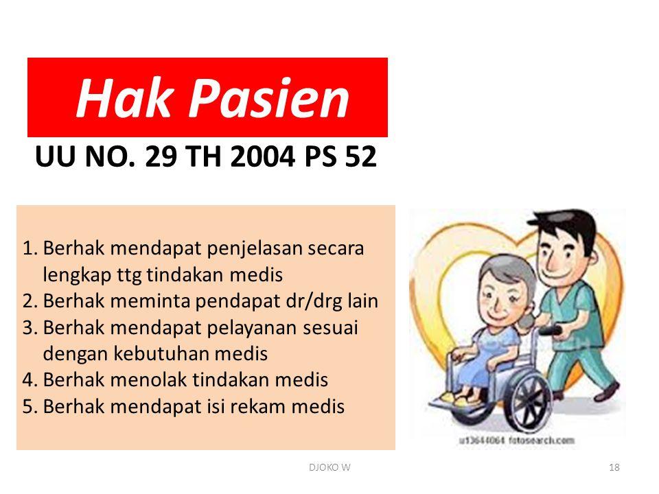 Hak Pasien UU NO. 29 TH 2004 PS 52 Berhak mendapat penjelasan secara