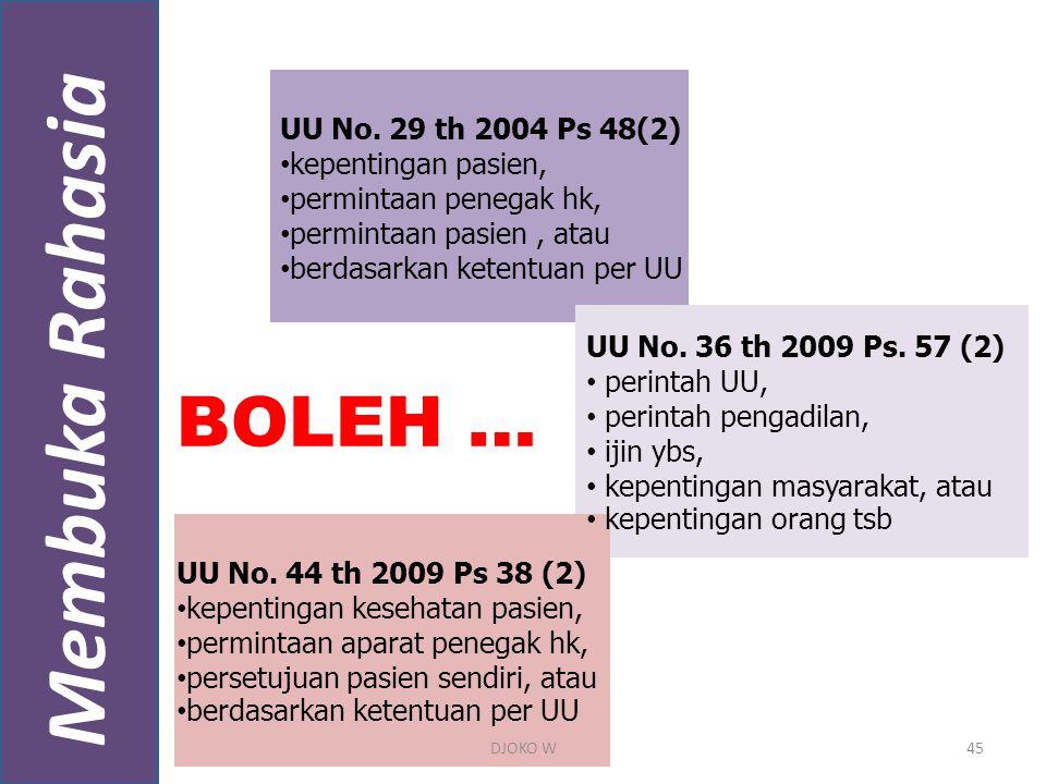 Membuka Rahasia BOLEH … UU No. 29 th 2004 Ps 48(2) kepentingan pasien,