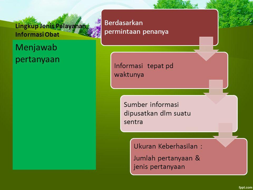 Lingkup Jenis Pelayanan Informasi Obat