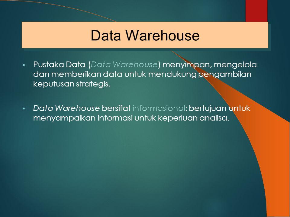 Data Warehouse Pustaka Data (Data Warehouse) menyimpan, mengelola dan memberikan data untuk mendukung pengambilan keputusan strategis.
