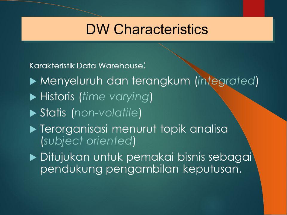 DW Characteristics Menyeluruh dan terangkum (integrated)