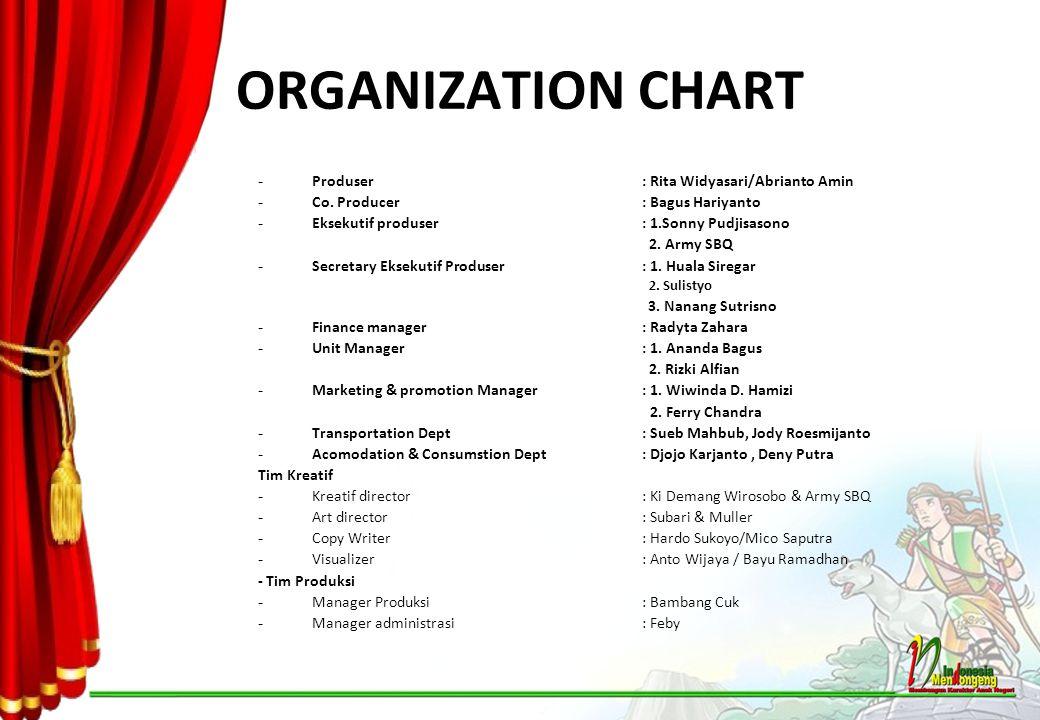 ORGANIZATION CHART Produser : Rita Widyasari/Abrianto Amin