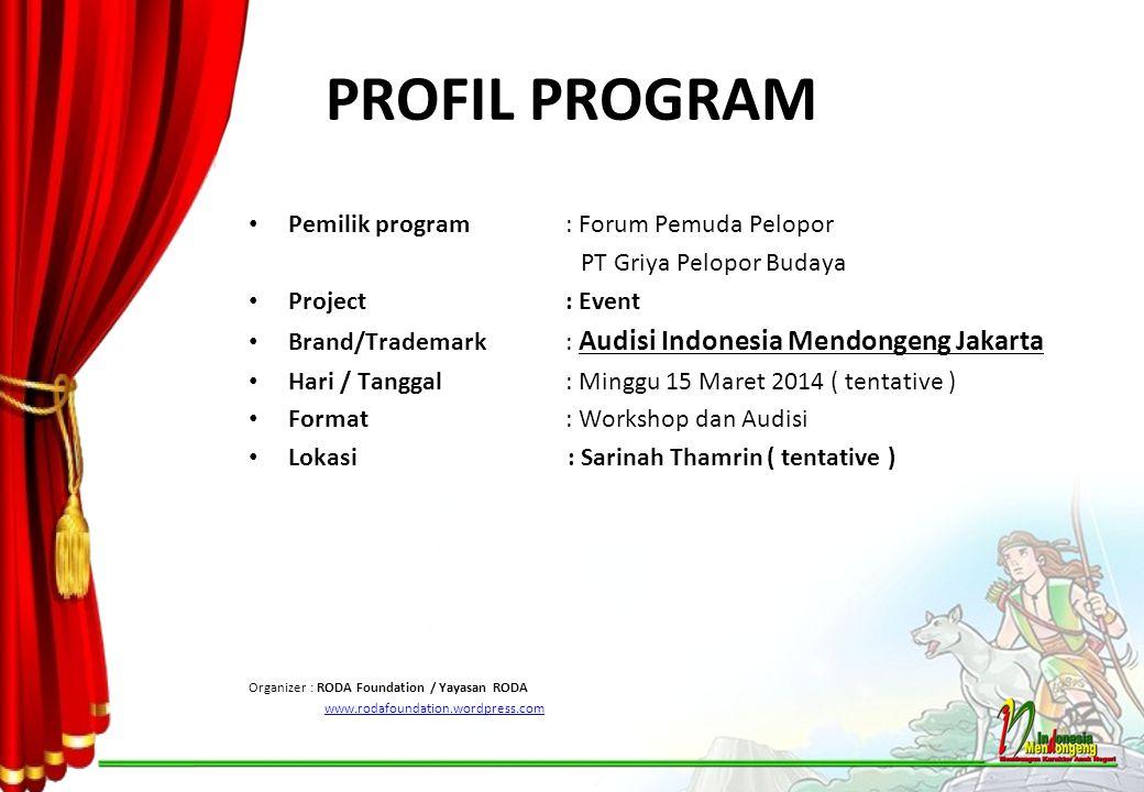 PROFIL PROGRAM Pemilik program : Forum Pemuda Pelopor