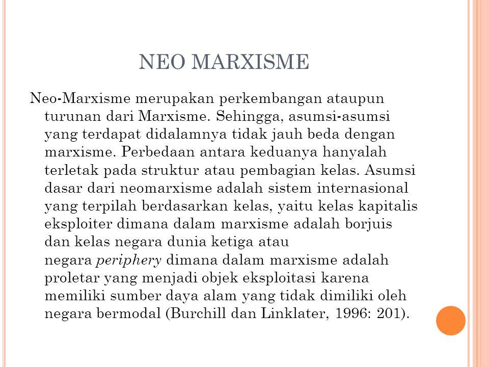 NEO MARXISME