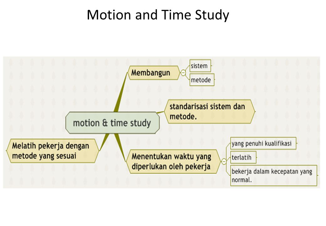 Motion and Time Study