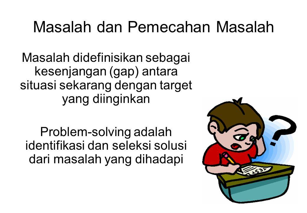 Masalah dan Pemecahan Masalah