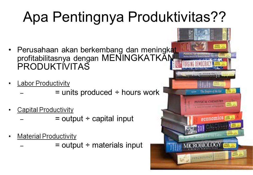 Apa Pentingnya Produktivitas