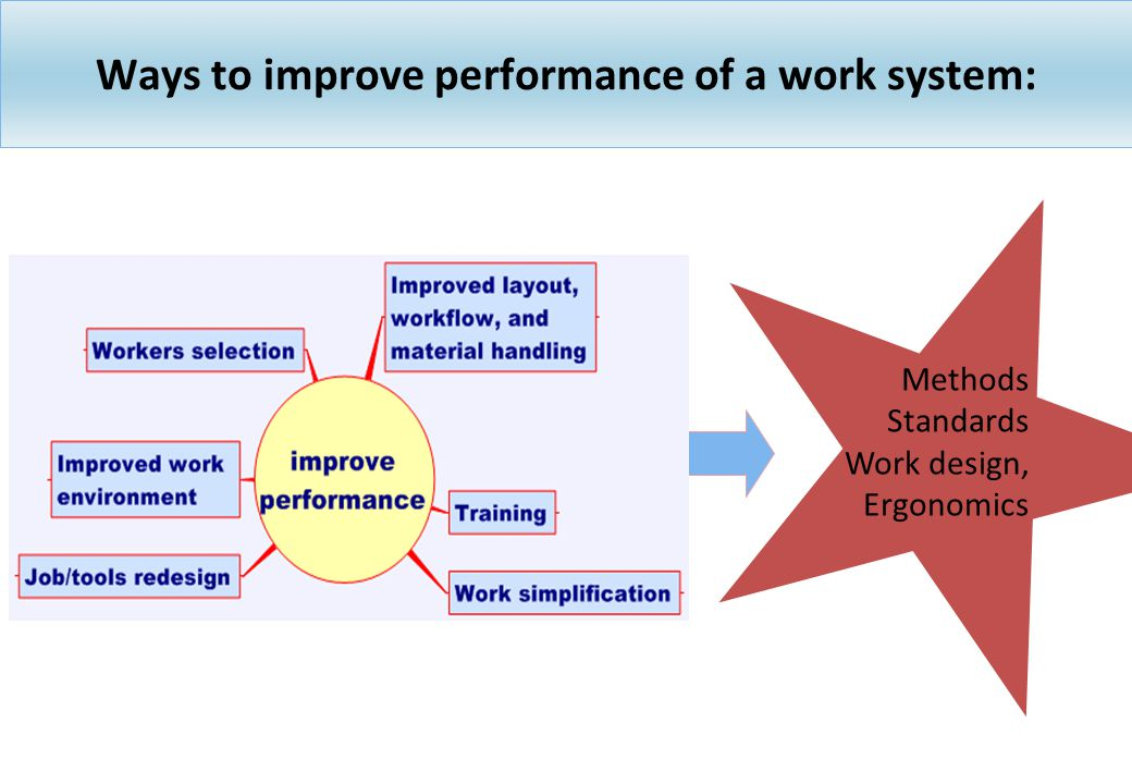 Ways to improve performance of a work system: