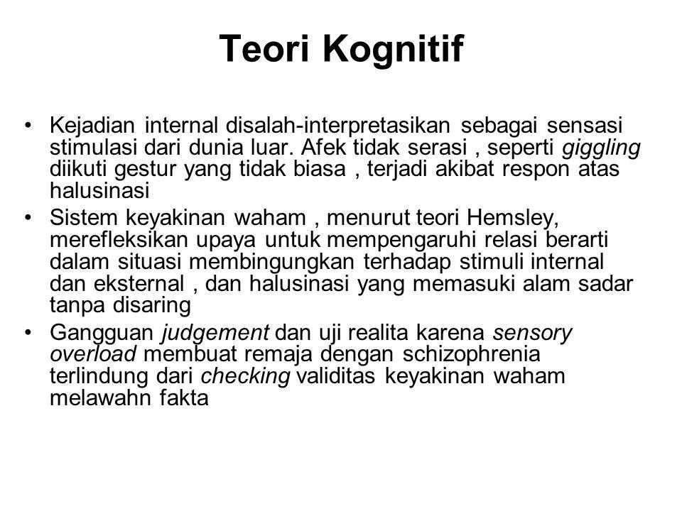 Teori Kognitif