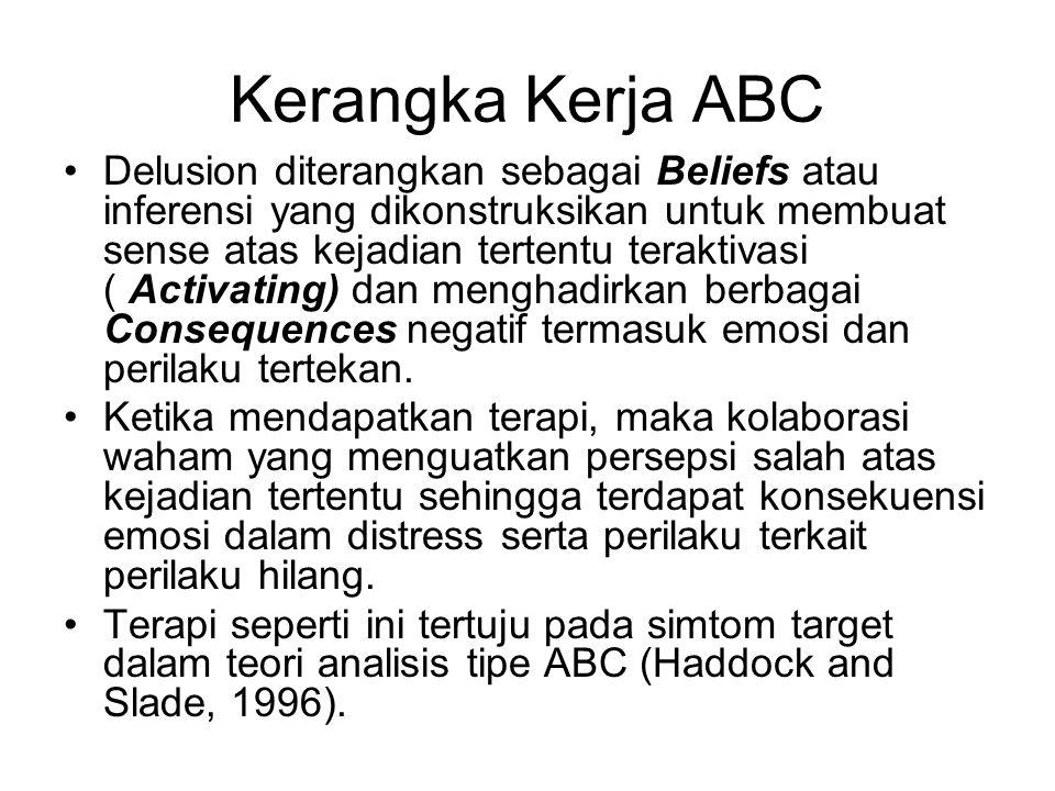 Kerangka Kerja ABC
