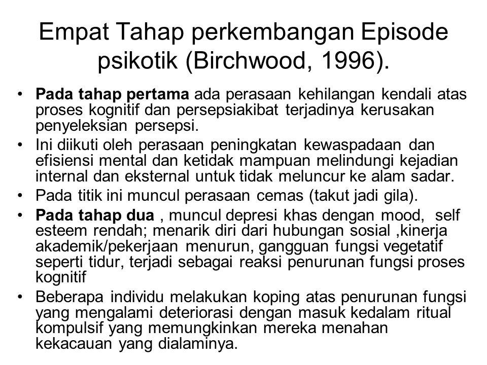 Empat Tahap perkembangan Episode psikotik (Birchwood, 1996).