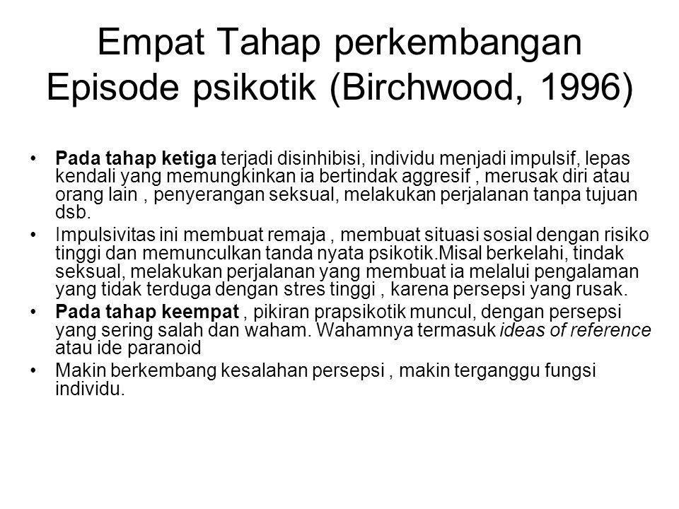 Empat Tahap perkembangan Episode psikotik (Birchwood, 1996)