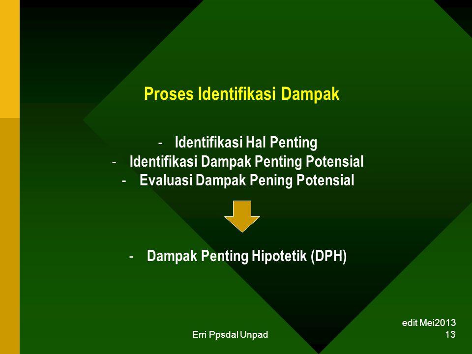 Proses Identifikasi Dampak
