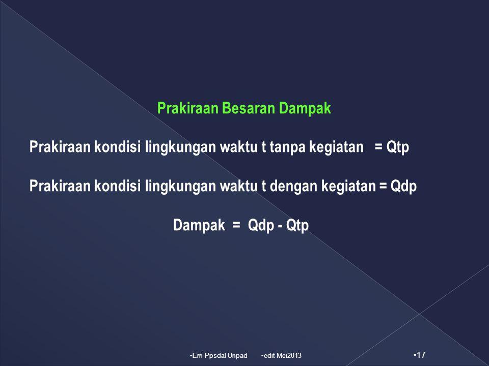 Prakiraan Besaran Dampak Prakiraan kondisi lingkungan waktu t tanpa kegiatan = Qtp Prakiraan kondisi lingkungan waktu t dengan kegiatan = Qdp Dampak = Qdp - Qtp