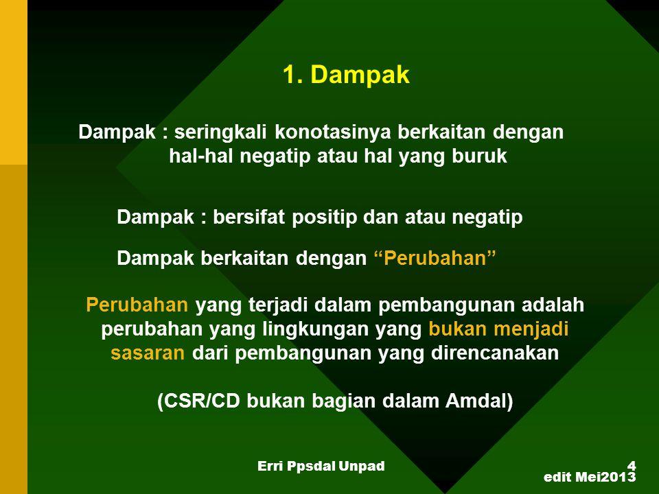 (CSR/CD bukan bagian dalam Amdal)