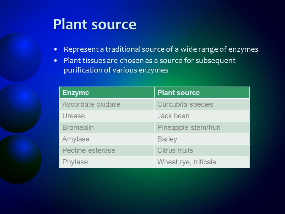 Plant source Represent a traditional source of a wide range of enzymes