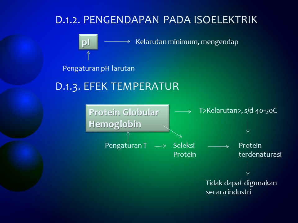 D.1.2. PENGENDAPAN PADA ISOELEKTRIK D.1.3. EFEK TEMPERATUR