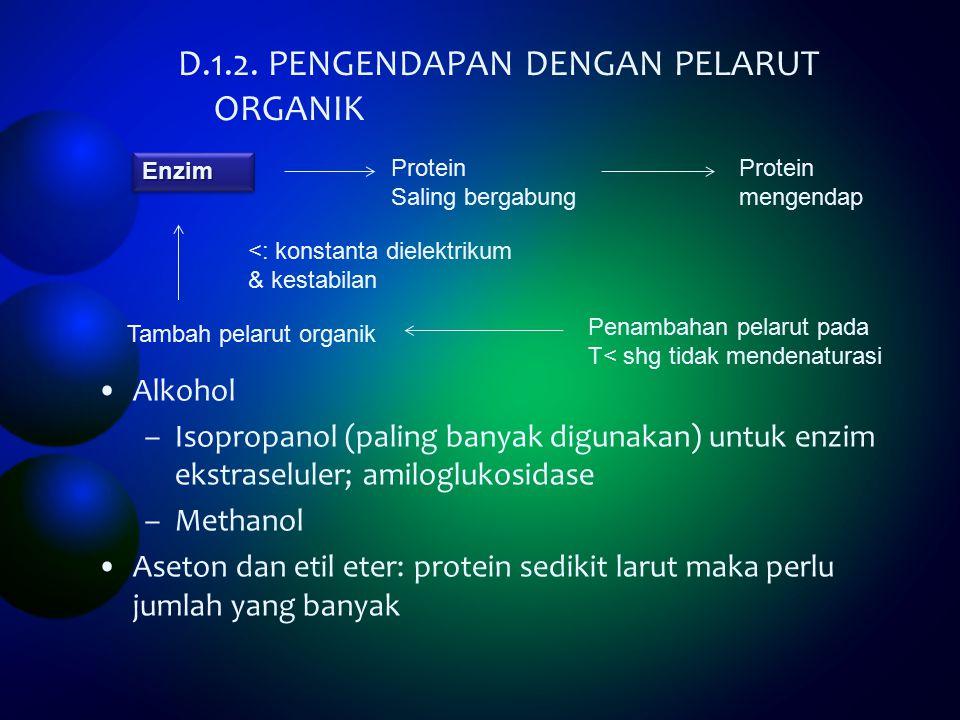 D.1.2. PENGENDAPAN DENGAN PELARUT ORGANIK