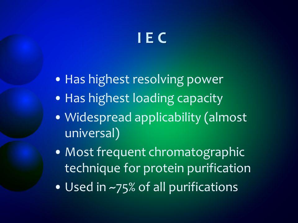 I E C Has highest resolving power Has highest loading capacity