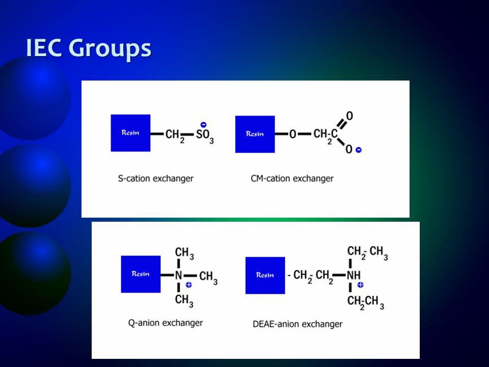 IEC Groups