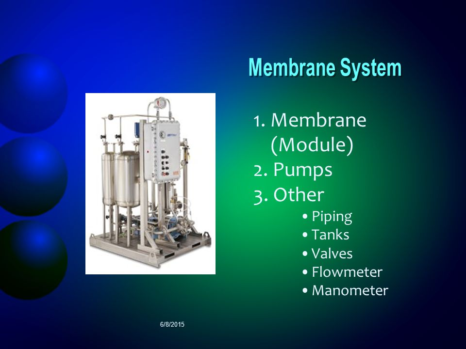 Membrane System 1. Membrane (Module) 2. Pumps 3. Other Piping Tanks