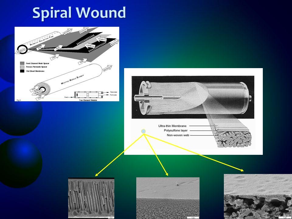 Spiral Wound
