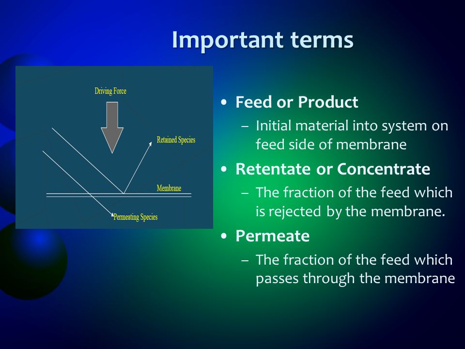 Important terms Feed or Product Retentate or Concentrate Permeate