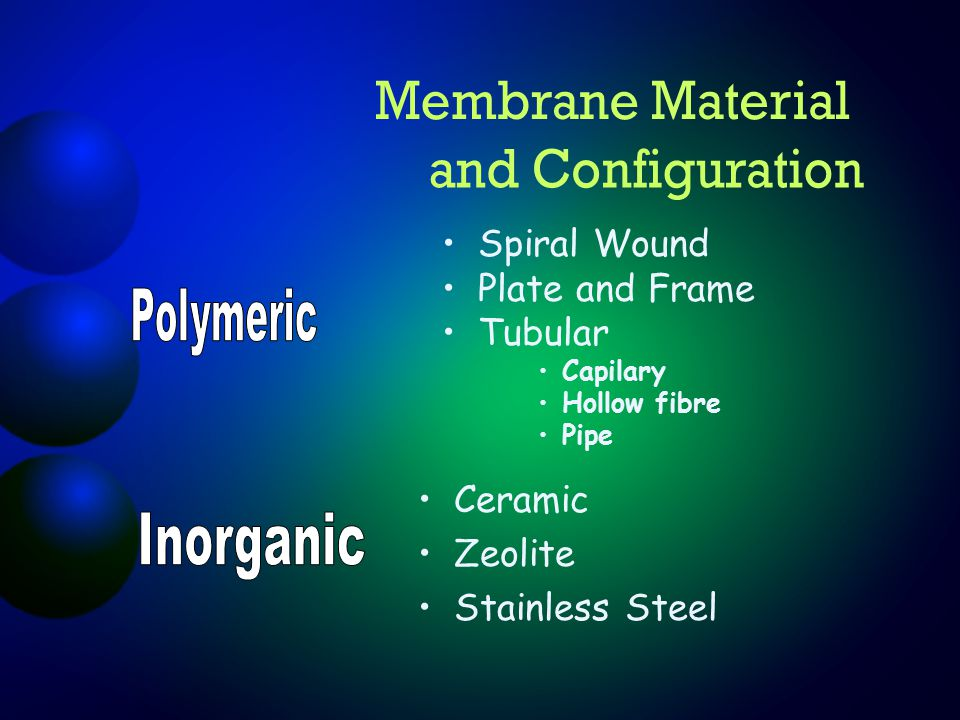 Membrane Material and Configuration Polymeric Inorganic Spiral Wound
