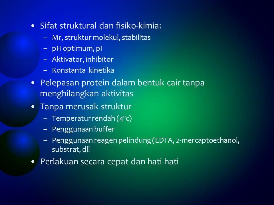 Sifat struktural dan fisiko-kimia: