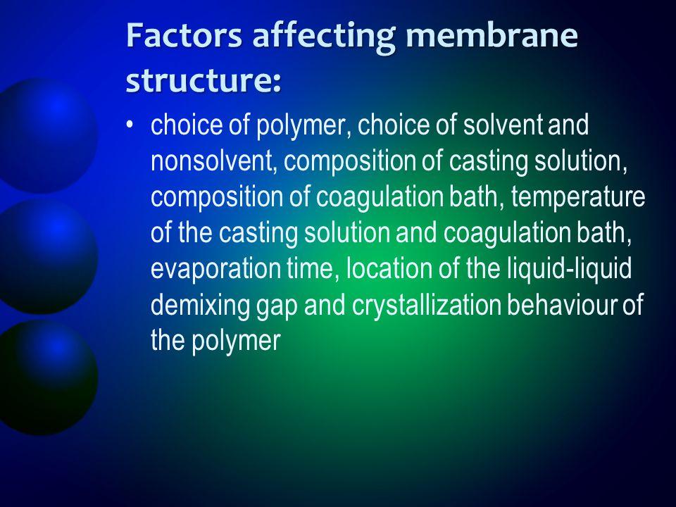 Factors affecting membrane structure: