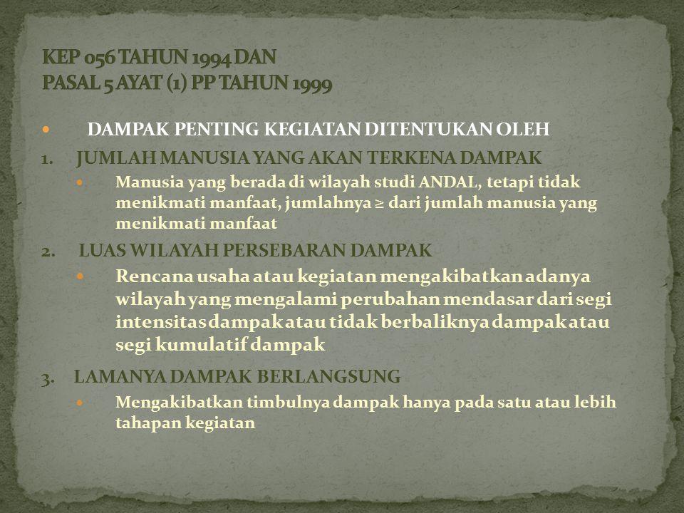 KEP 056 TAHUN 1994 DAN PASAL 5 AYAT (1) PP TAHUN 1999