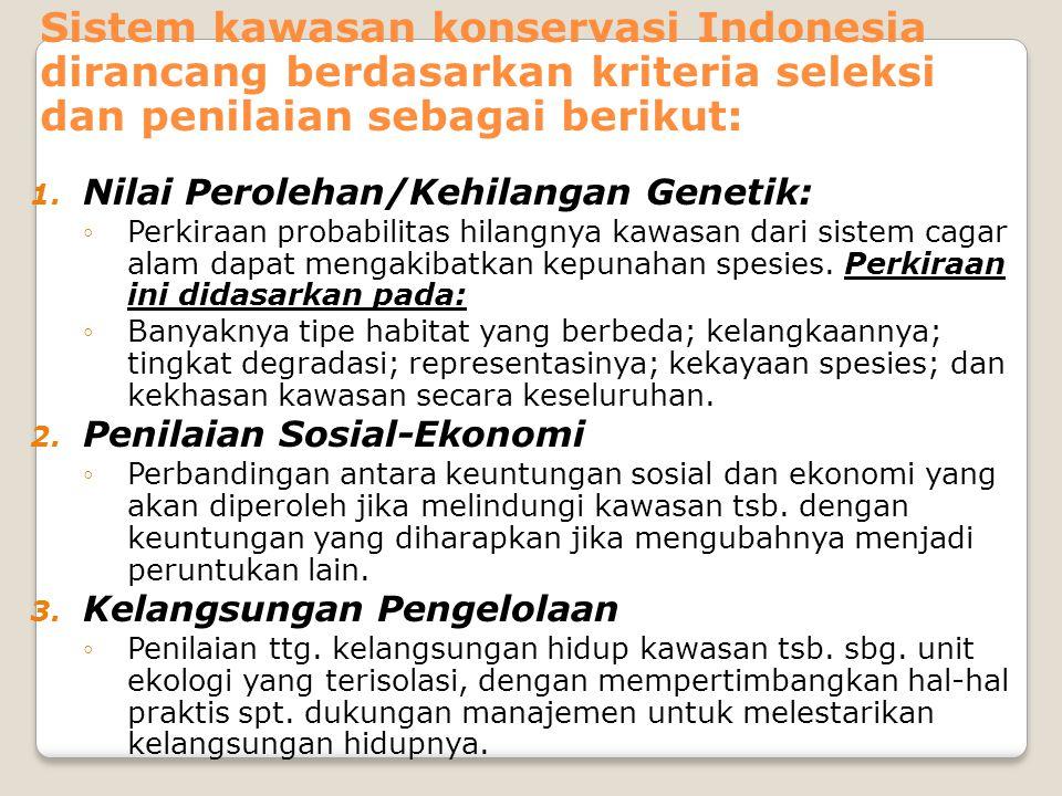 Sistem kawasan konservasi Indonesia dirancang berdasarkan kriteria seleksi dan penilaian sebagai berikut: