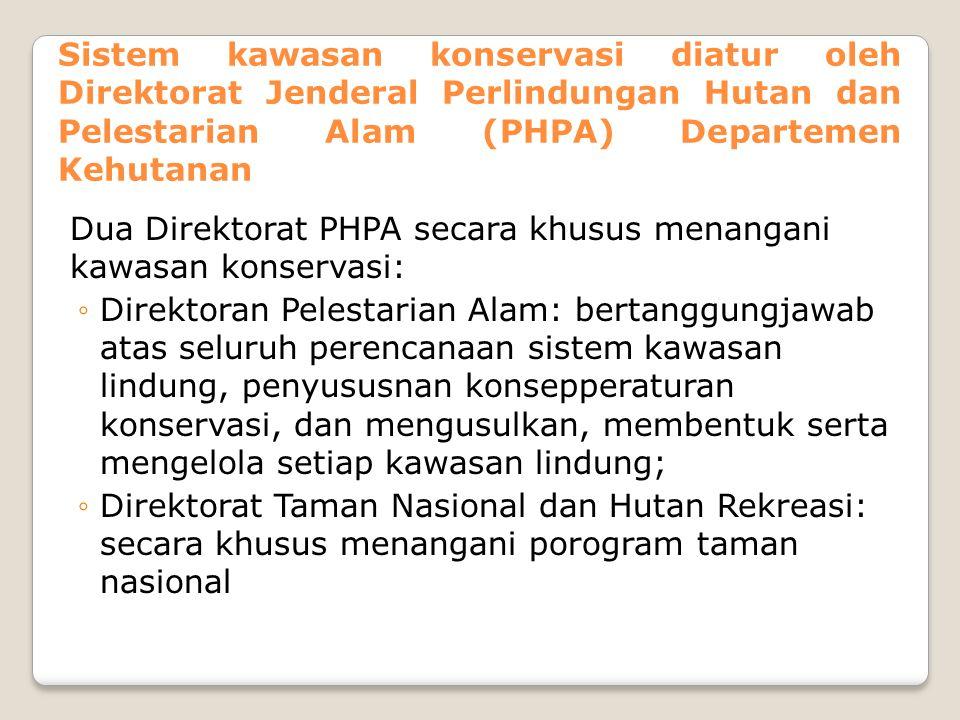 Sistem kawasan konservasi diatur oleh Direktorat Jenderal Perlindungan Hutan dan Pelestarian Alam (PHPA) Departemen Kehutanan