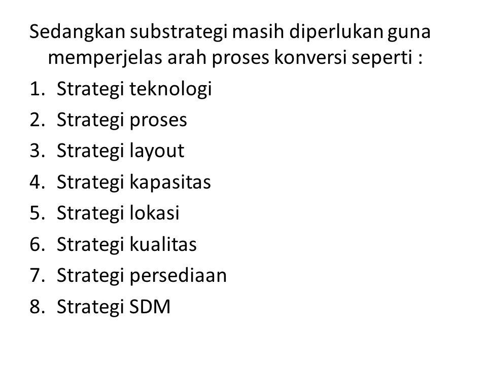 Sedangkan substrategi masih diperlukan guna memperjelas arah proses konversi seperti :