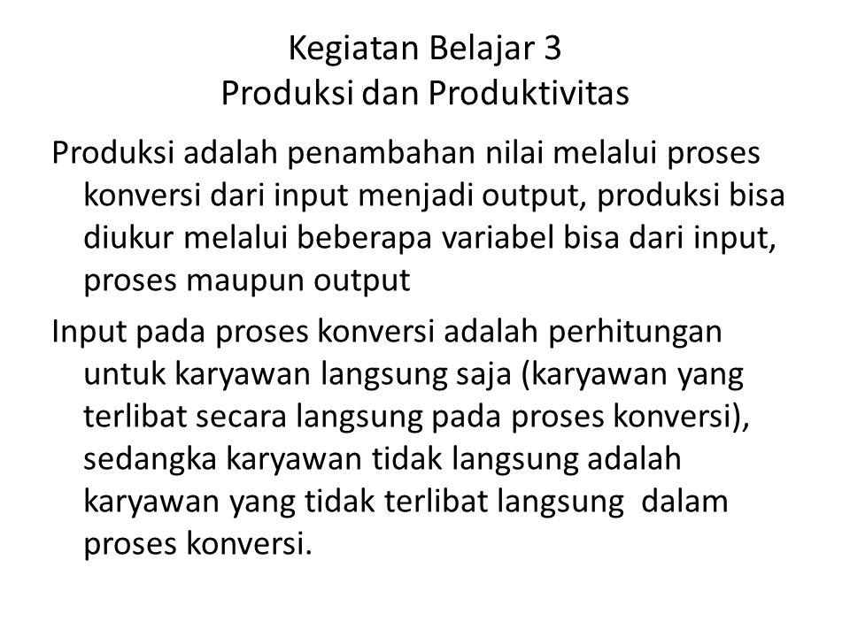 Kegiatan Belajar 3 Produksi dan Produktivitas